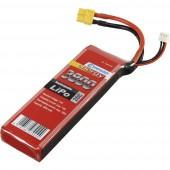 Akkucsomag, LiPo 7.4 V 3800 mAh 20 C Conrad energy stick