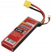 Akkucsomag, LiPo 7.4 V 4600 mAh 20 C Conrad energy stick