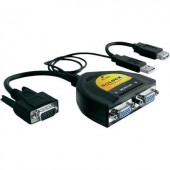 2 portos VGA splitter Delock fekete